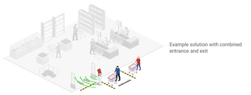 schematic illustration of an application scenario of the Corona traffic light